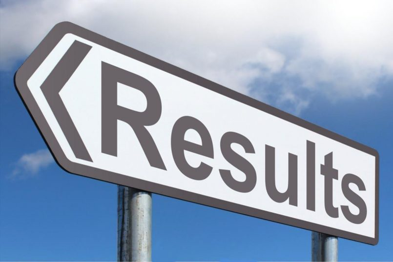 UP Board results 2021