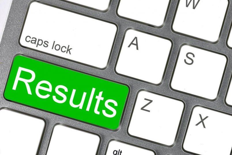 M.P Board results 2021