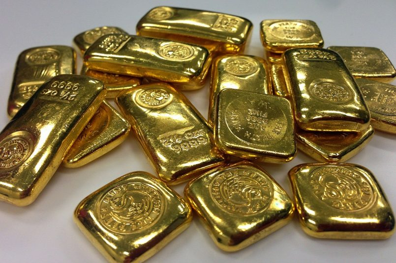Gold & Silver Price
